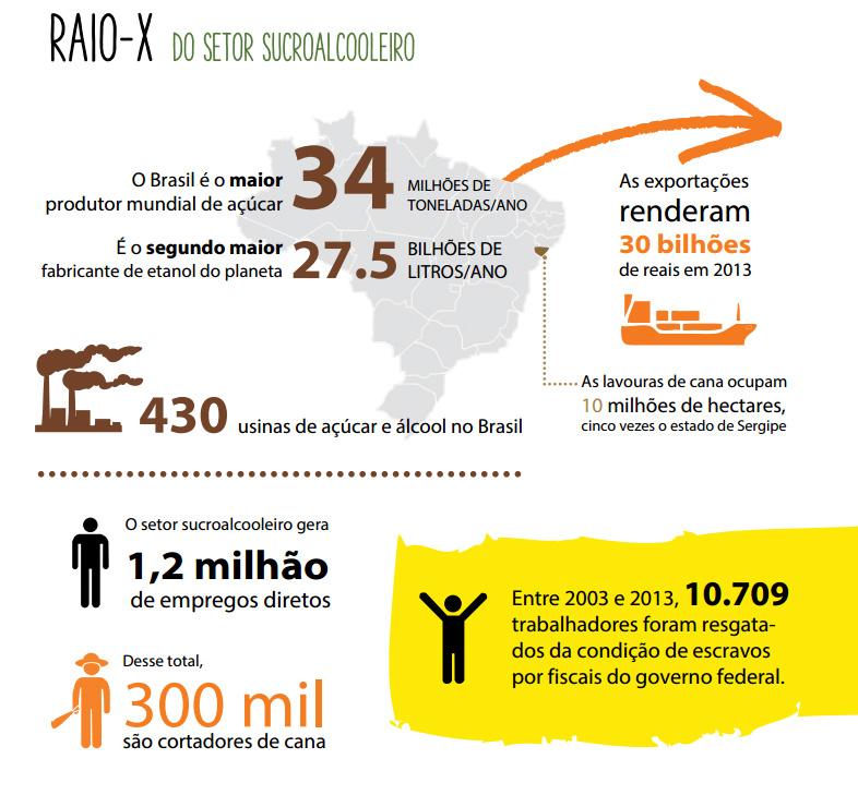Reprodução/ Repórter Brasil