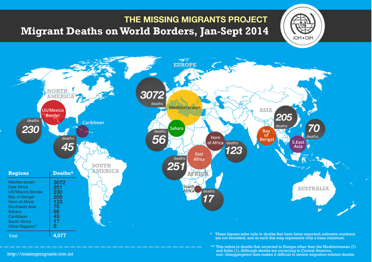 Mortes de migrantes de janeiro a setembro de 2014 (Fonte: OIM)