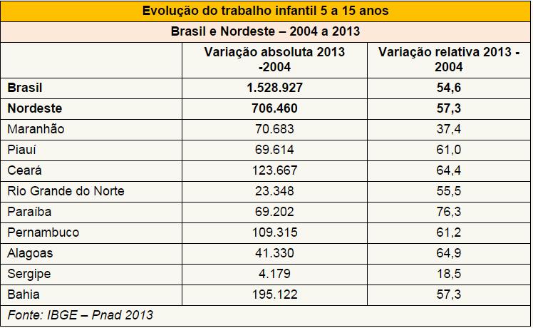 tabela_MDS1