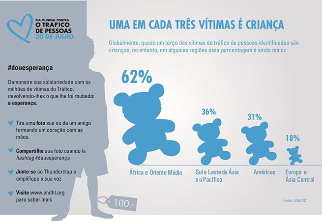 infografia_ninos_outlines